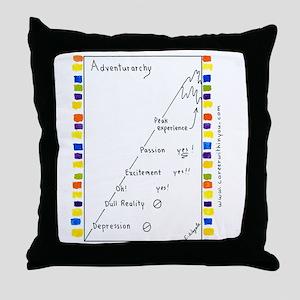 7 CP Adventurarchy Throw Pillow