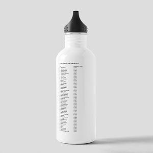 46HighPeaks2 Stainless Water Bottle 1.0L