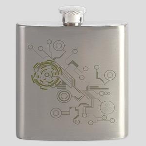 circuitboard flowchart Flask