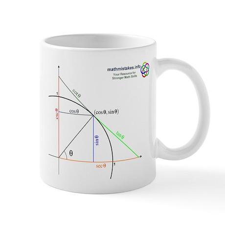 Amazing Unit Circle Mug
