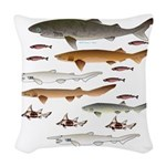 Deep Sea Sharks School 2 c Woven Throw Pillow