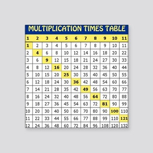 "Multiplication Table_mousep Square Sticker 3"" x 3"""