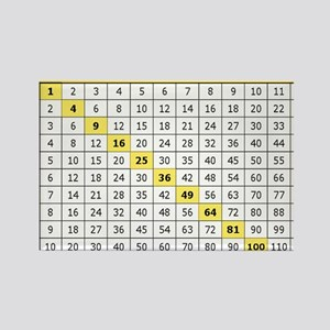 Multiplication Table_mousepad Rectangle Magnet