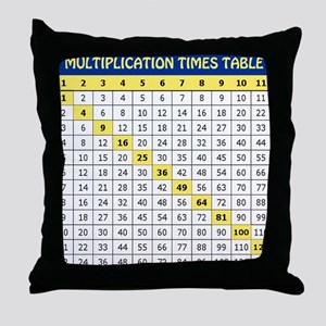 Multiplication Table_mousepad Throw Pillow