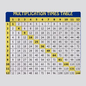 Multiplication Table_mousepad Throw Blanket