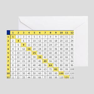 Multiplication Table_mousepad Greeting Card