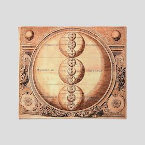 Alchemy Medieval Chart Throw Blanket