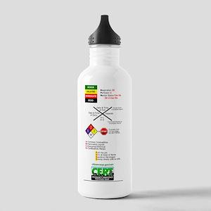 3-CERT-allAreas-water- Stainless Water Bottle 1.0L