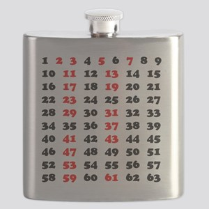2-Prime Numbers 01 copy Flask