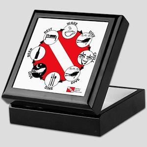 3-Circle-of-Scuba Keepsake Box
