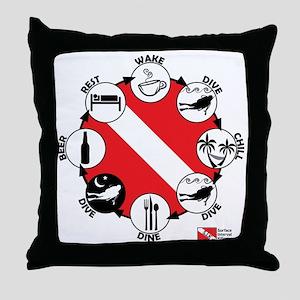 3-Circle-of-Scuba Throw Pillow