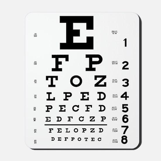eyechart_full_page Mousepad