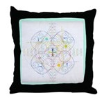 Mandala One Throw Pillow