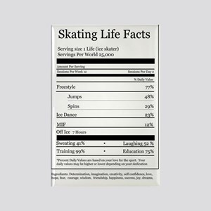 Skating Life Facts Rectangle Magnet
