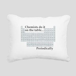 Chemist Do It On the Table...Periodically Rectangu