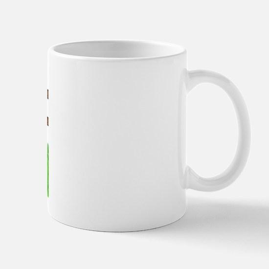 C Mrlqn Who Wears It? Mug