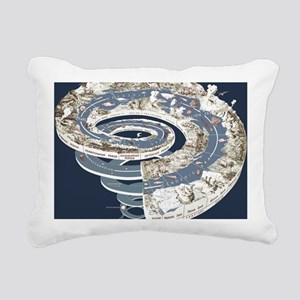 Geological_time_spiral Rectangular Canvas Pillow