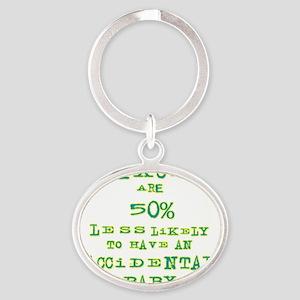 bisexuals Oval Keychain