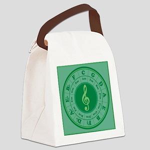 Cof5Ca2Green3a1PkX Canvas Lunch Bag