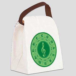 Cof5Ca2Green2 Canvas Lunch Bag