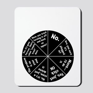 IT Response Wheel Mousepad