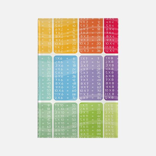 times table multiplication rainbo Rectangle Magnet