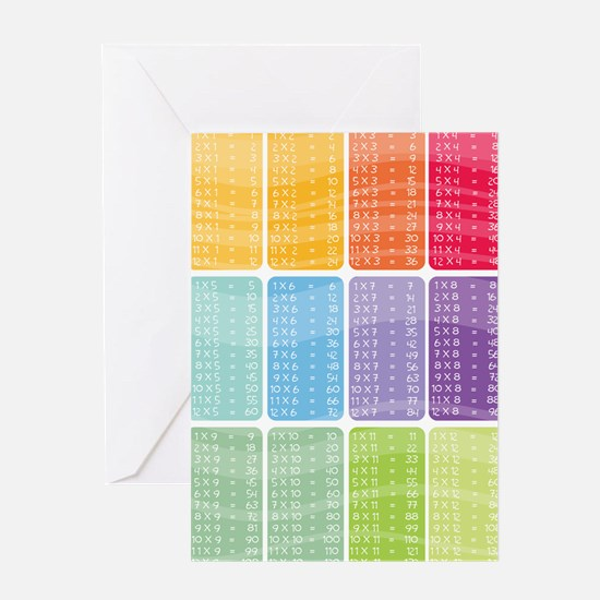 times table multiplication rainbow v Greeting Card