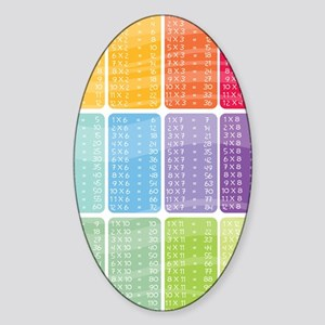 times table multiplication rainbow  Sticker (Oval)