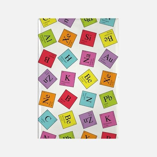 periodic_ipad Rectangle Magnet