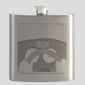 Check Pancreas Flask