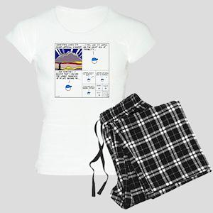 conv_sub_16x20_print Women's Light Pajamas