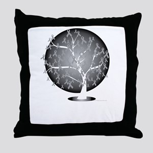 Lung-Cancer-Tree-blk Throw Pillow