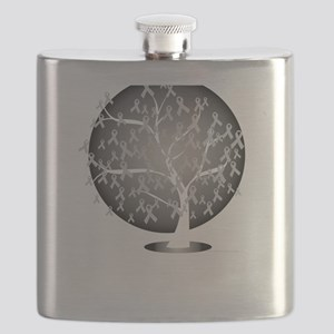 Parkinsons-Disease-Tree-blk Flask
