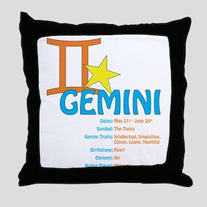 geminidetail2 Throw Pillow