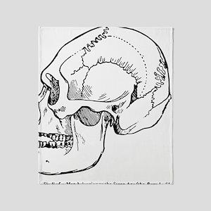 stone age skull Throw Blanket