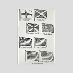 us flag evolution Rectangle Magnet