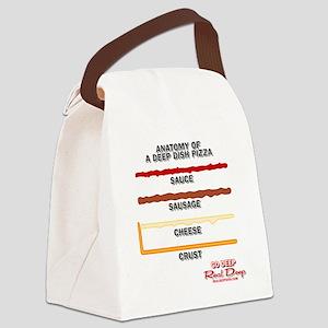 Anatomy-of-a-Deep-Dish Canvas Lunch Bag