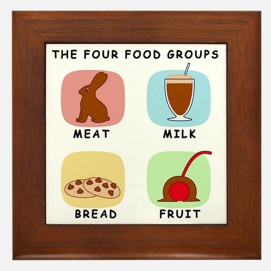 foodgroups Framed Tile