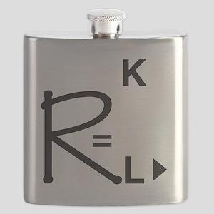 geeksrcool_WK Flask