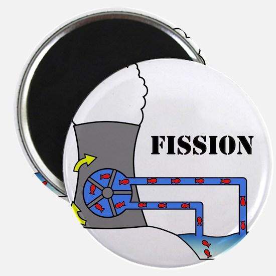 Fission Magnet