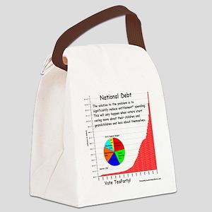 pie10 Canvas Lunch Bag