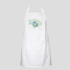 Plant Cell BBQ Apron