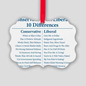 10differences Picture Ornament