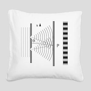 2000px-Doubleslit Square Canvas Pillow