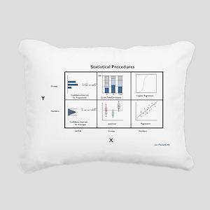 StatsTown Rectangular Canvas Pillow