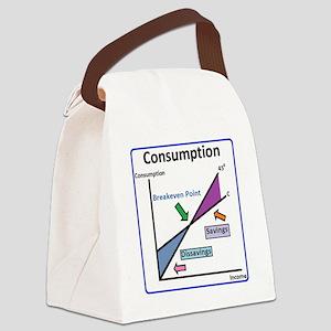 Consumption Canvas Lunch Bag