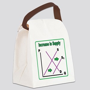 Increase in Supply Canvas Lunch Bag