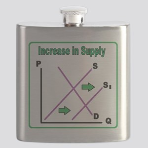 Increase in Supply Flask