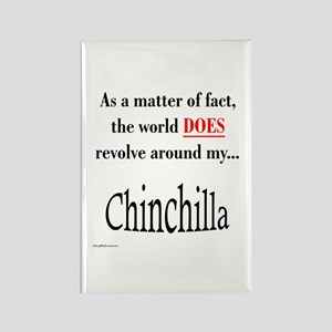 Chinchilla World Rectangle Magnet