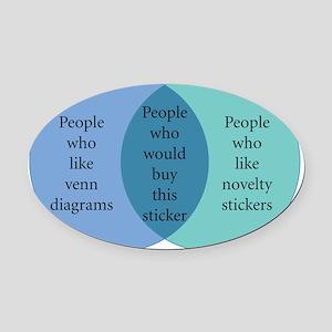 10x10_stickers_Venn  Oval Car Magnet